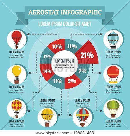 Aerostat infographic banner concept. Flat illustration of aerostat infographic vector poster concept for web