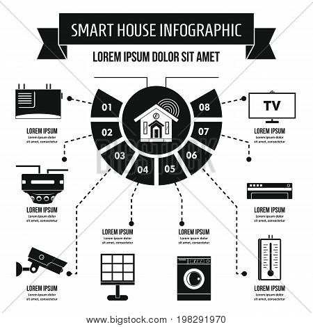 Smart house infographic banner concept. Simple illustration of smart house infographic vector poster concept for web