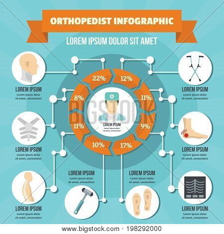 Orthopedist infographic banner concept. Flat illustration of orthopedist infographic vector poster concept for web
