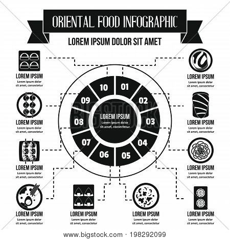 Oriental food infographic banner concept. Simple illustration of oriental food infographic vector poster concept for web