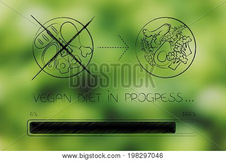 Vegan Diet In Progress Plates With Progress Bar Loading