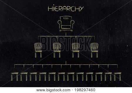 Organization Chart With Different Chairs For Boss, Managers And Employees (hierarchy Concept)