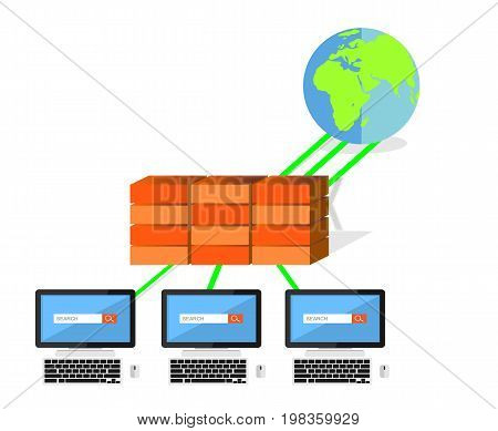 Network security firewall concept. Secure internet access.