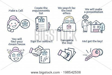 Vector illustration of real estate services icon set. Realtor works process in 8 icons from a phone call to keys getting. Cute cartoon hand drawn style.