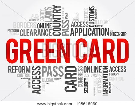 Green Card Word Cloud Collage, Immigration Concept Background