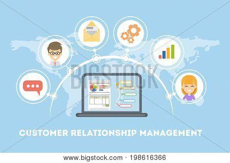 Customer relationship management. Idea of marketing, targeting and organization.