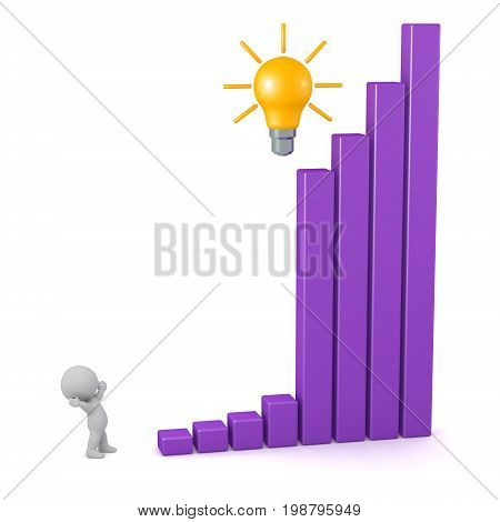 3D character with a good idea light bulb and a bar chart showing sudden growth. Isolated on white background.