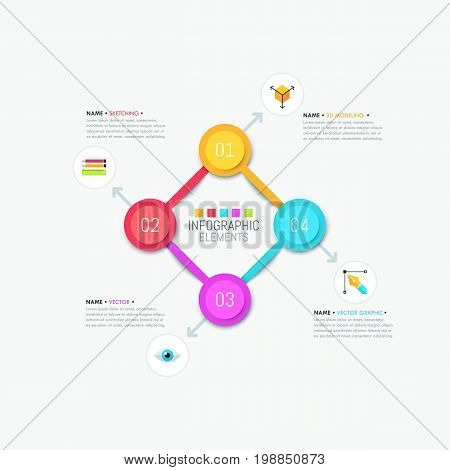 Square diagram with 4 bright colored elements, arrows, pictograms and text boxes. Features of production and supply chain management. Infographic design template. Vector illustration for presentation.