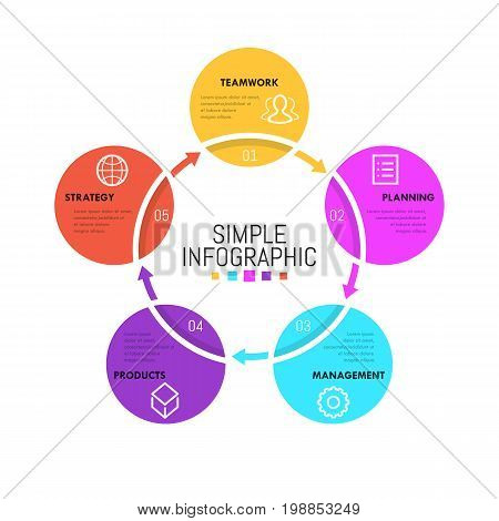 Minimalist infographic design layout. Circular chart with five round elements connected by arrows, linear pictograms and text boxes. Features of successful startup launch concept. Vector illustration.