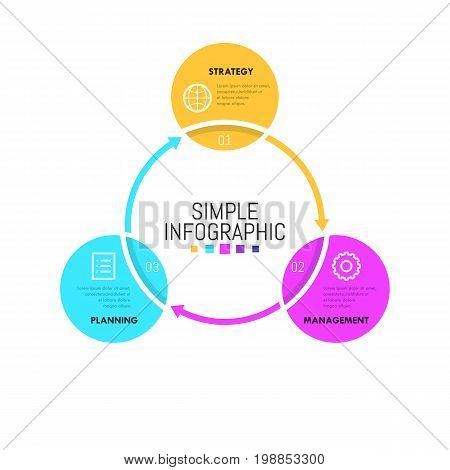 Infographic design layout. Round workflow chart with 3 successively connected circles, numbers, icons and text boxes. Work cycle visualization concept. Vector illustration for report, presentation.