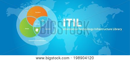 ITIL Information Technology Infrastructure Library vector company business