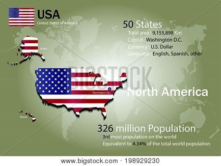 United States world map with a country flag texture. World map geography.