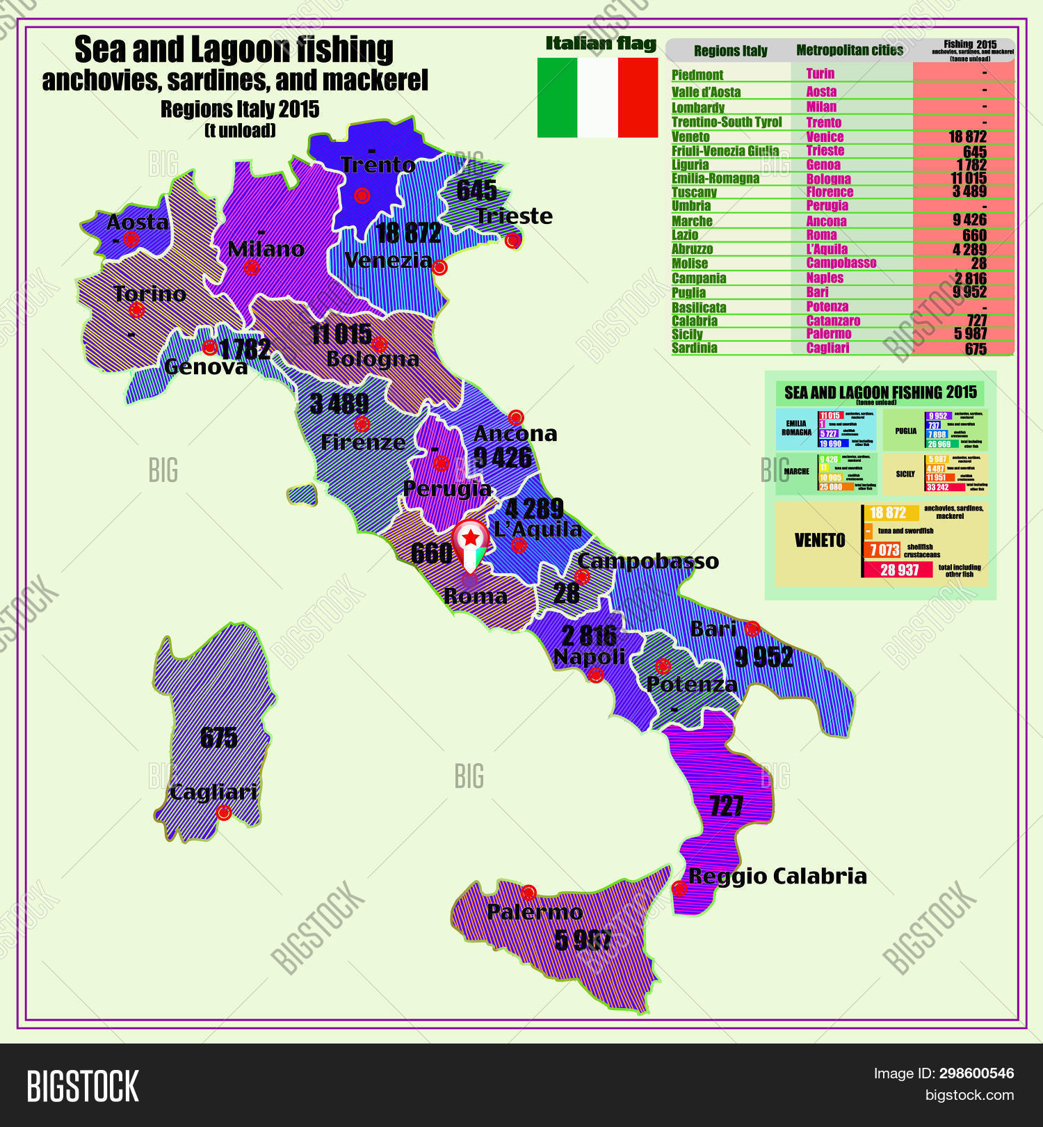Regions Of Italy Map With Cities.Map Italy Infographic Image Photo Free Trial Bigstock