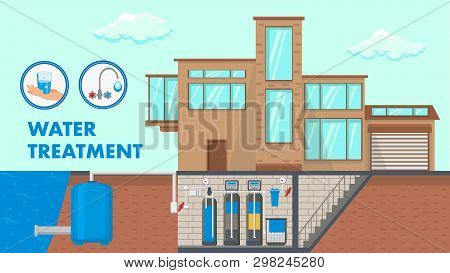 Water Treatment System Cartoon Banner With Text. Water Purification Technology Vector Poster. Reserv