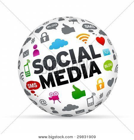 Esfera de mídias sociais