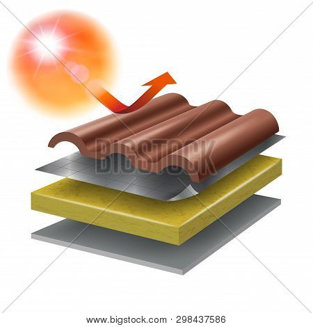 Roof Protection System From Heat.installation Of Heat Insulation, Heat Resistant Foil, Fiber Cement
