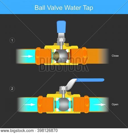 Ball Valve Water Tap. Illustration Showing Important Parts Composition Inside Which A Water Or Gas T