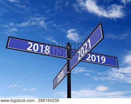 Four-way metal roadsign with past and future Year numbers over blue sky