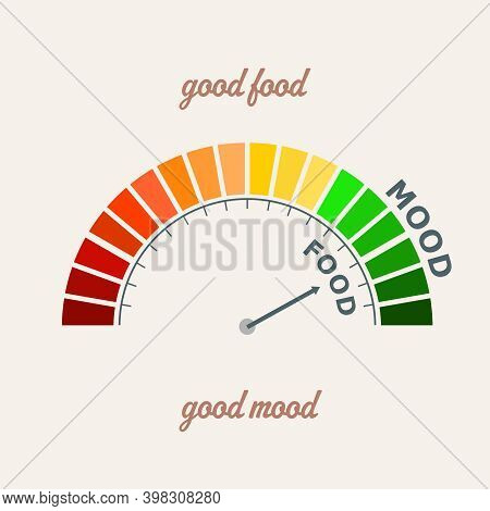 Good Food Is Good Mood. Gradient Scale. Food Quality Level Measuring Device. Sign Tachometer, Speedo