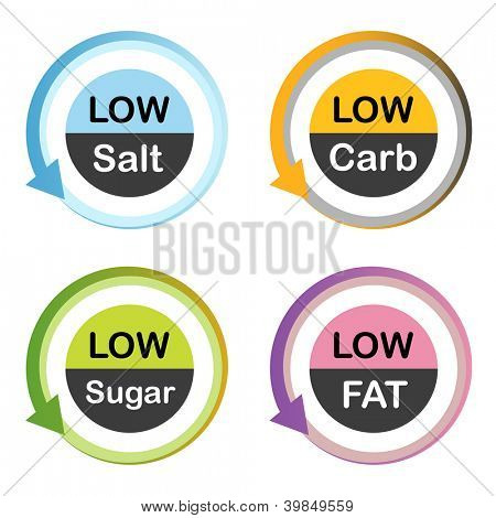 Low fat, salt, carb, sugar food labels.
