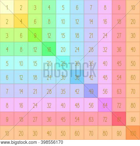 Multiplication Table, Multi-colored Multiplication Square. Vector Illustration For Printing On Child