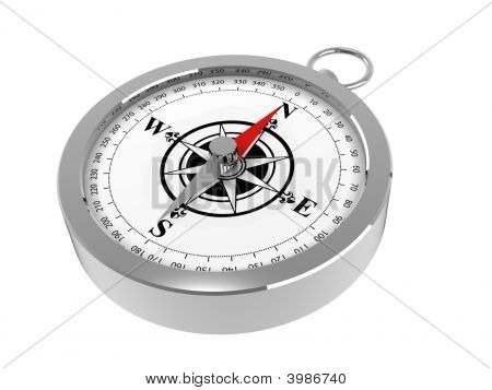 A Magnetic Compass