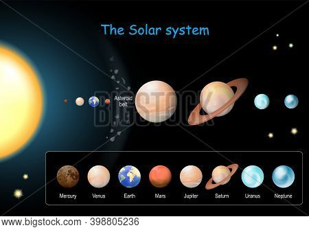 Solar System With Planets And Asteroid Belt On Dark Background. Earth, Mars, Mercury, Saturn, Jupite