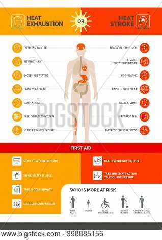 Heat Exhaustion And Heat Stroke Healthcare Infographic: Symptoms And First Aid