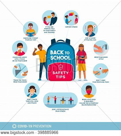 Back To School Safety Tips For Kids Poster: Hygiene, Social Distancing And Educational Tips To Preve