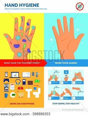 Hand Hygiene And Safe Hand Washing Poster: Hand Washing Procedure, Dirty And Clean Hands, Most Dirty