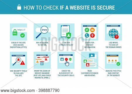How To Check If A Website Is Secure: Cyber Safety And Safe Online Shopping Concept, Vector Infograph