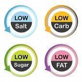 Low fat, salt, carb, sugar food labels. poster