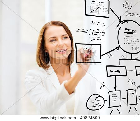 business, finances, economics and technology - businesswoman drawing plan on the virtual screen