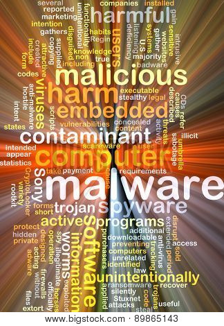 Background text pattern concept wordcloud illustration of malware software glowing light