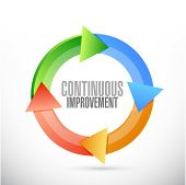 continuous improvement color cycle sign concept illustration design over white background poster