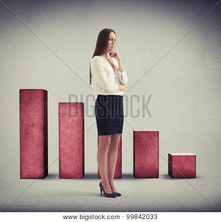 despondent businesswoman standing over diagram with negative dynamics