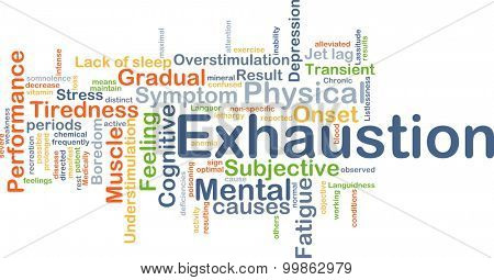 Background concept wordcloud illustration of exhaustion