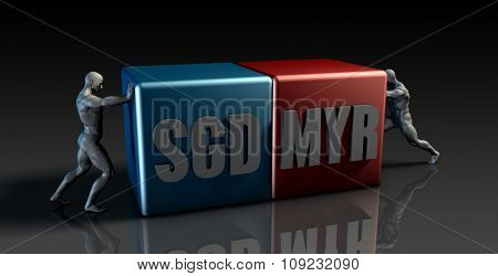 SGD MYR Currency Pair or Singapore Dollar vs Malaysia Rinngit
