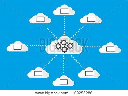 Vector Illustration Of Cloud Computing Service Concept Device Connect To Cloud With Gear Paper Cut S
