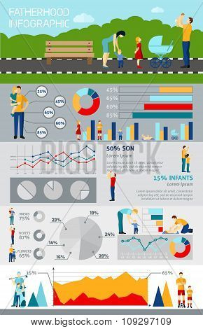Fatherhood Infographic With Happy Family Picture