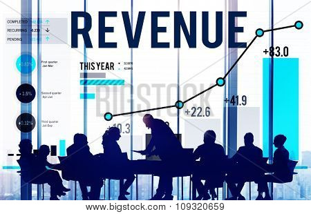 Revenue Accounting Currency Economic Concept poster