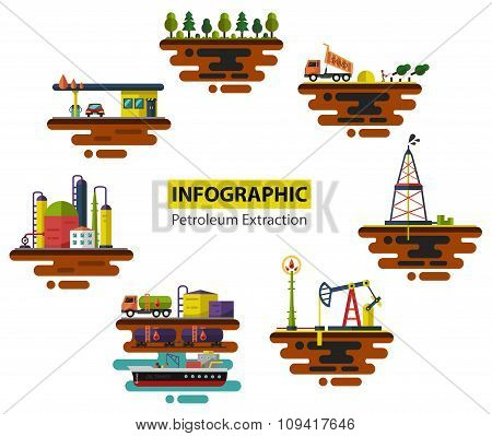 Infographic of oil extraction