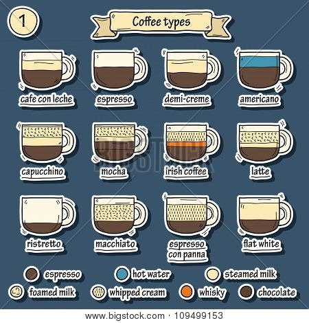 Set of coffe types stickers