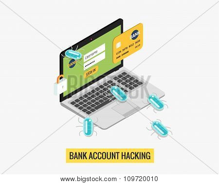 Hacker activity computer and viruses bank account hacking flat isolated illustration.