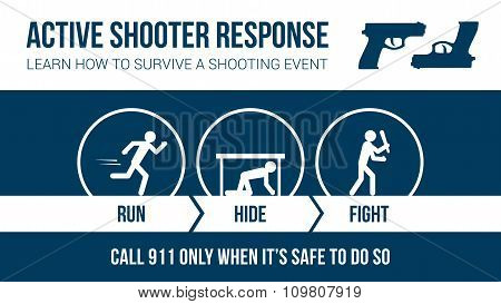 Active Shooter Response Safety Procedure
