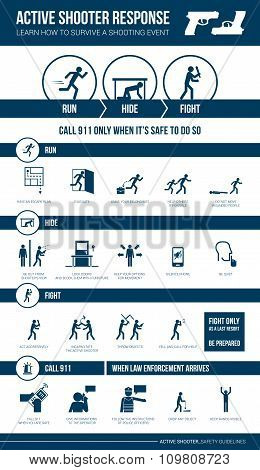 Active shooter response safety procedures sign with stick figures: run hide or fight poster