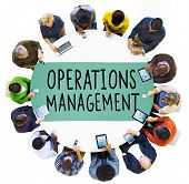 Operations Management Authority Director Leader Concept poster