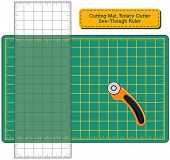 Green self-healing cutting mat, rotary blade cutter, see-through ruler for do it yourself sewing, tailoring, quilting, patchwork, applique, tailoring, arts and crafts projects. poster