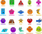 Cartoon Illustration of Educational Basic Geometric Shapes Characters with Captions for Preschool or Primary School Children poster