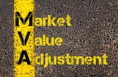 Concept image of Business Acronym MVA as Market Value Adjustment written over road marking yellow paint line. poster